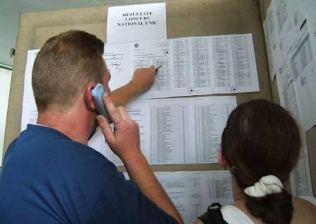 rezultate-titularizare-2012-note-constanta-galati-teleorman