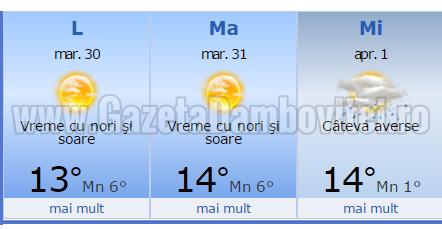 Vezi cum va fi vremea la început de săptămână!