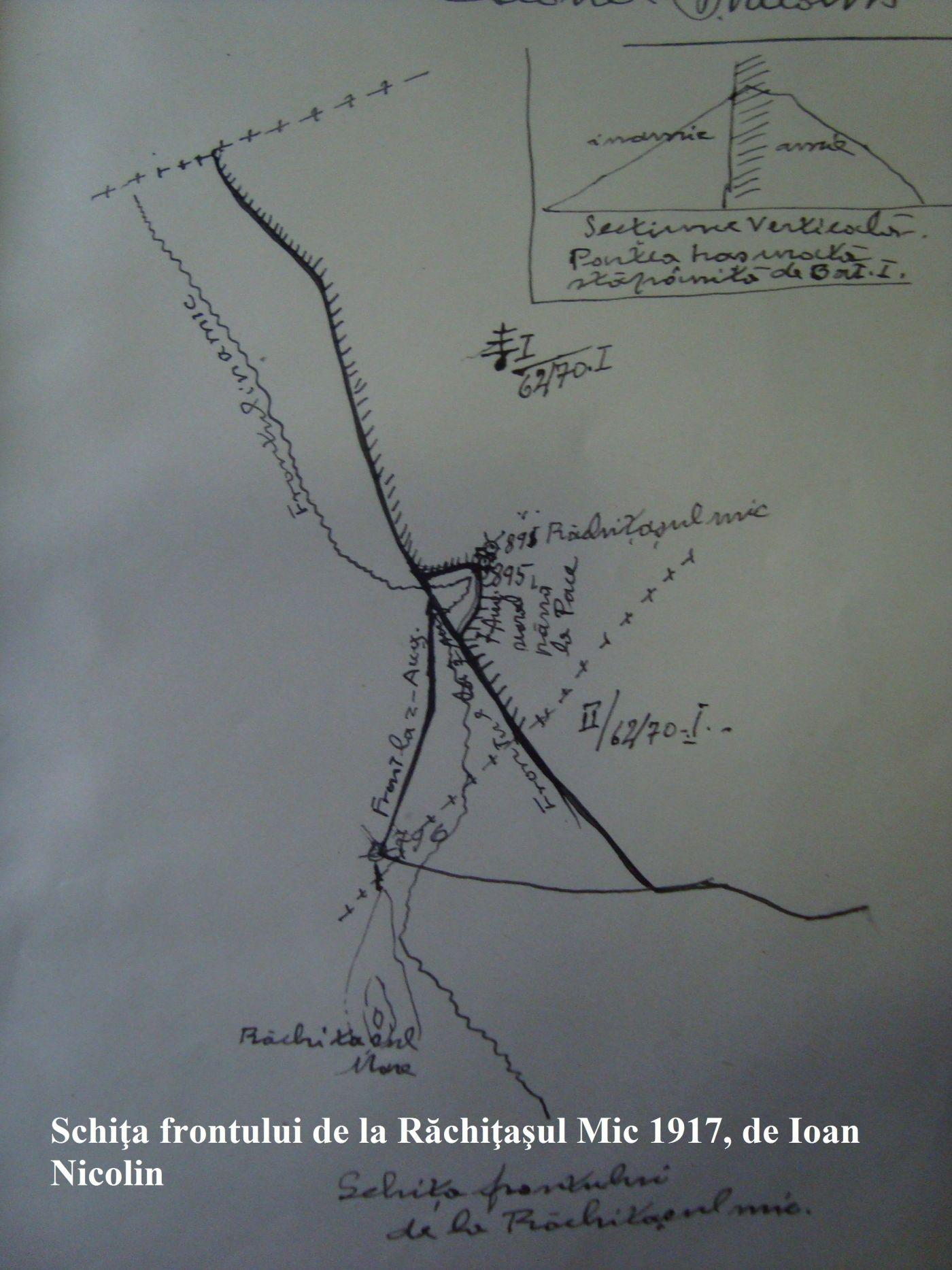 Schiţa frontului de la Răchiţaşul Mic 1917, de Ioan Nicolin