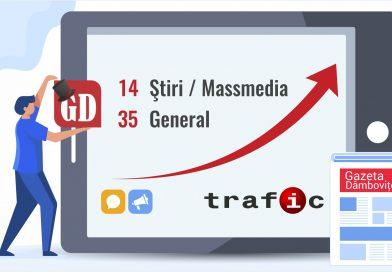 Gazeta Dâmboviței, un nou record de trafic! Vă mulțumim!