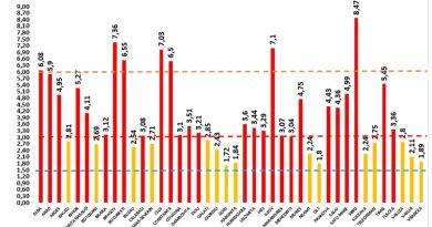 Aproape 200 de noi decese. Situația națională a infectării cu noul Coronavirus, astăzi, 24 noiembrie